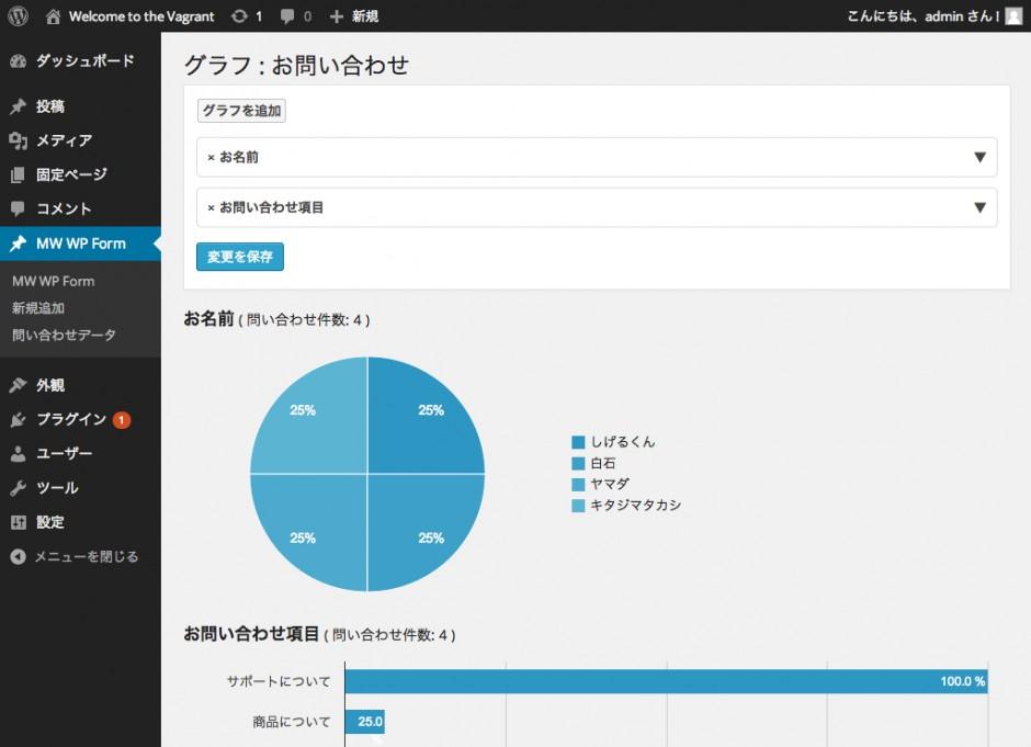 グラフ設定・表示画面